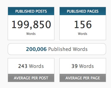 200000 Words
