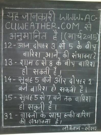 The Weather board